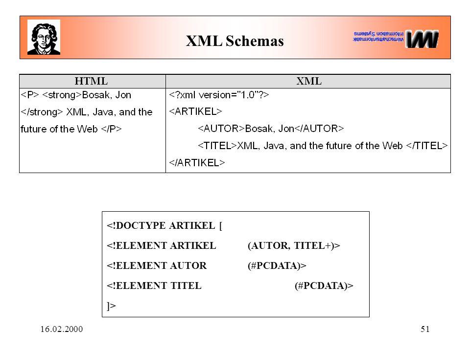 16.02.200051 XML Schemas <!DOCTYPE ARTIKEL [ ]>