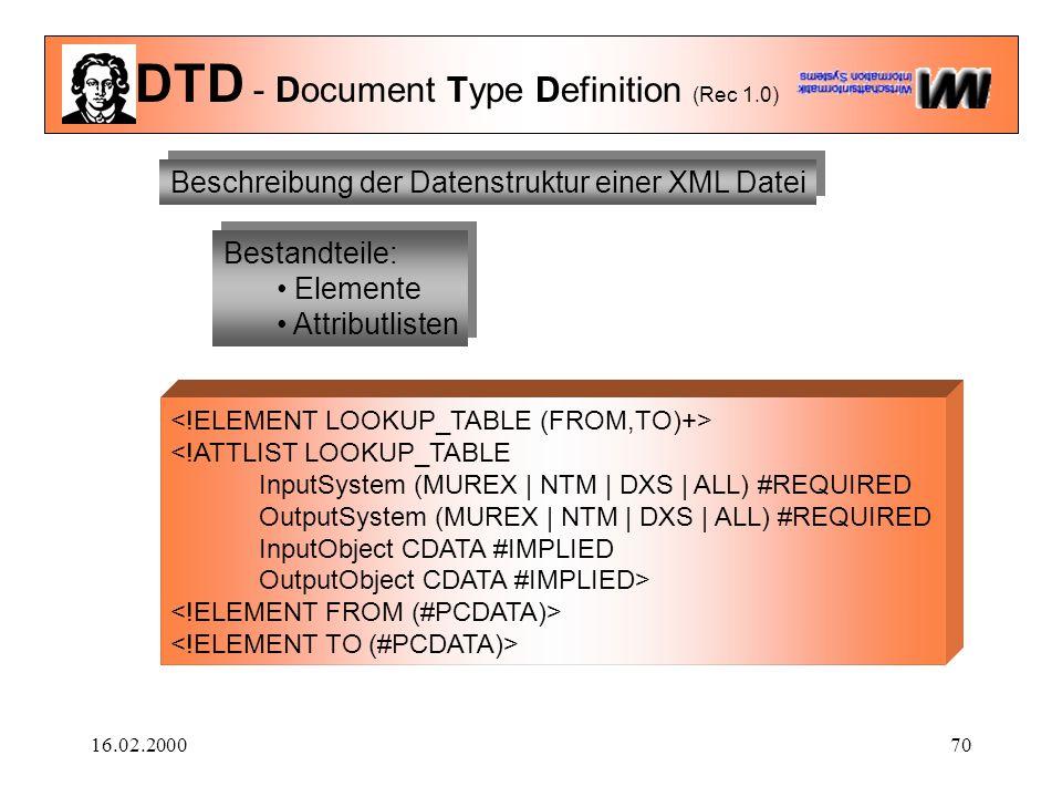 16.02.200070 DTD - Document Type Definition (Rec 1.0) <!ATTLIST LOOKUP_TABLE InputSystem (MUREX | NTM | DXS | ALL) #REQUIRED OutputSystem (MUREX | NTM | DXS | ALL) #REQUIRED InputObject CDATA #IMPLIED OutputObject CDATA #IMPLIED> Beschreibung der Datenstruktur einer XML Datei Bestandteile: Elemente Attributlisten Bestandteile: Elemente Attributlisten