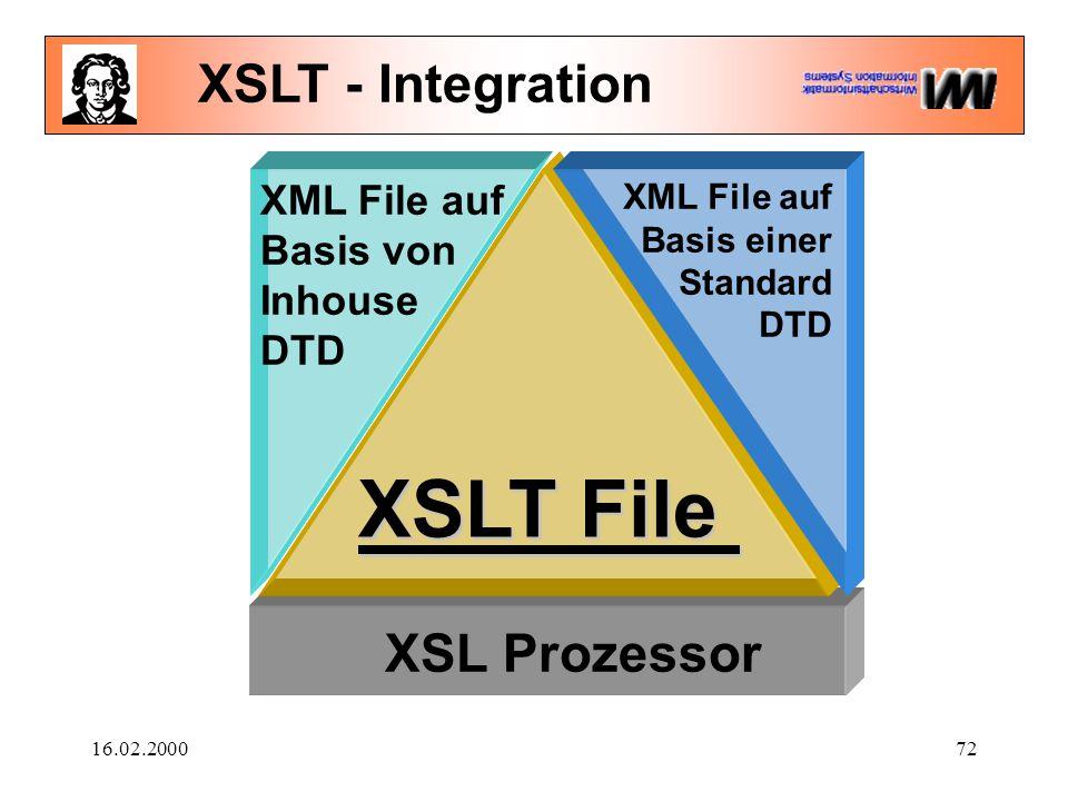 16.02.200072 XSL Prozessor XML File auf Basis von Inhouse DTD XSLT File XML File auf Basis einer Standard DTD XSLT - Integration