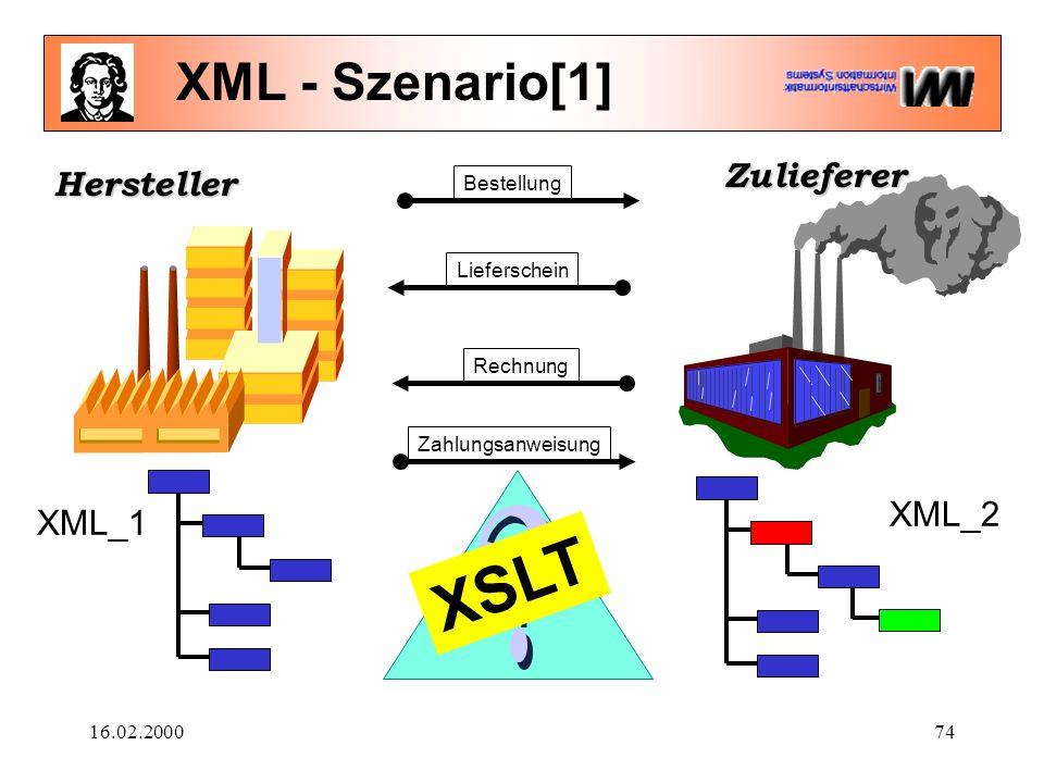 16.02.200074 Zulieferer Hersteller BestellungLieferscheinZahlungsanweisungRechnung XML_1 XML_2 XML - Szenario[1] XSLT