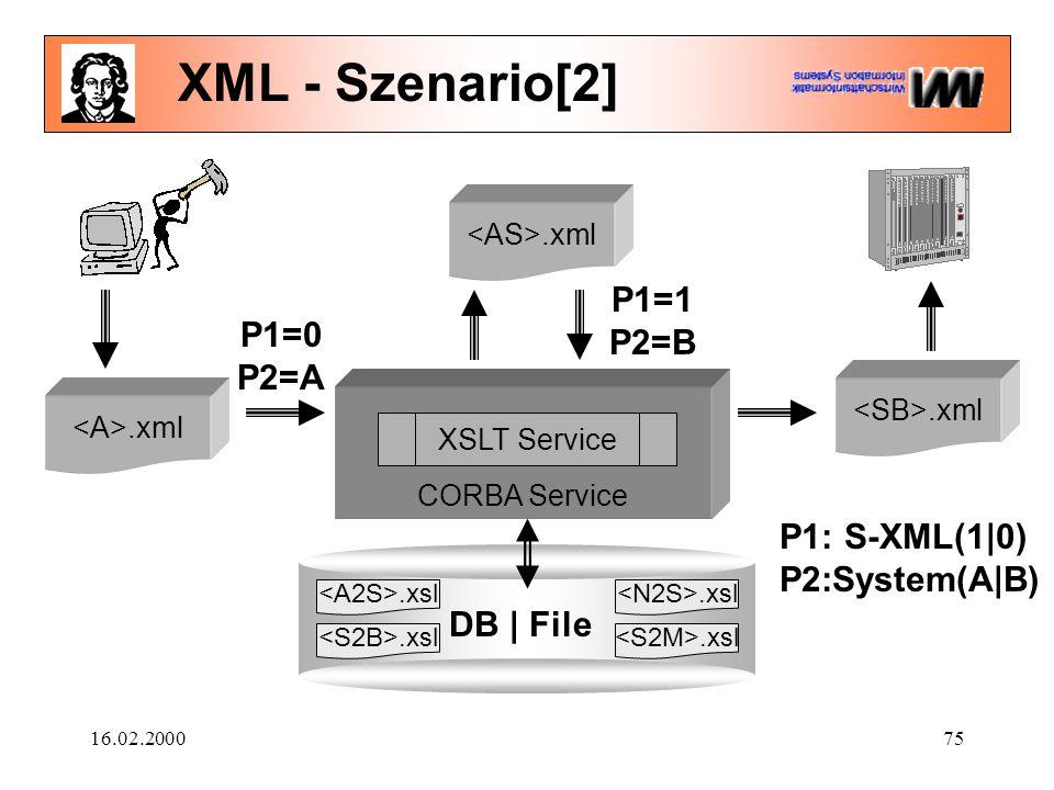 16.02.200075 XML - Szenario[2].xsl DB | File.xml P1=1 P2=B CORBA Service XSLT Service P1=0 P2=A P1: S-XML(1|0) P2:System(A|B)