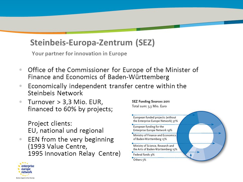 29 January 2010 IHK/ HK SU StW SEZ EEN EC Steinbeis Units Steinbeis-Foundation Steinbeis-Europa-Zentrum Enterprise Europe Network European Commission - DG Enterprise Ministry of Economic Affairs BW Ministry of Science, Research and the Arts BW Federal Ministry of Economy and Technology SU: StW: SEZ: EEN: EC: WM: MWK: BMBF: MWK WM BMBF SU European project partners Local business development agencies Technological competence and an international network!
