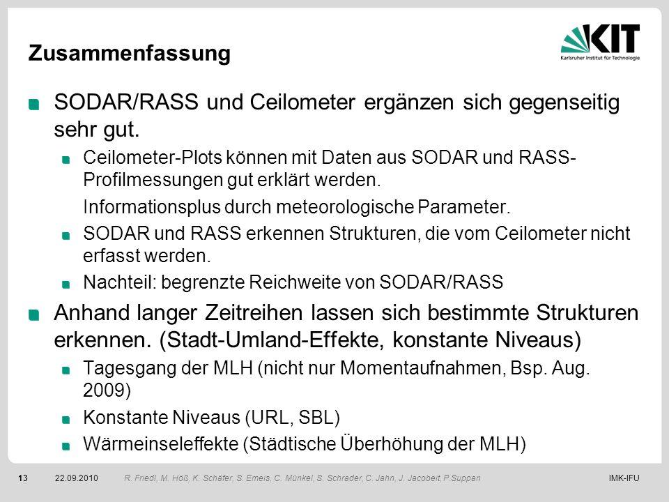 IMK-IFU1322.09.2010 Zusammenfassung SODAR/RASS und Ceilometer ergänzen sich gegenseitig sehr gut. Ceilometer-Plots können mit Daten aus SODAR und RASS