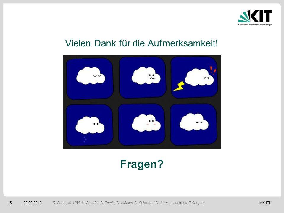 IMK-IFU1522.09.2010 Vielen Dank für die Aufmerksamkeit! R. Friedl, M. Höß, K. Schäfer, S. Emeis, C. Münkel, S. Schrader 1 C. Jahn, J. Jacobeit, P.Supp