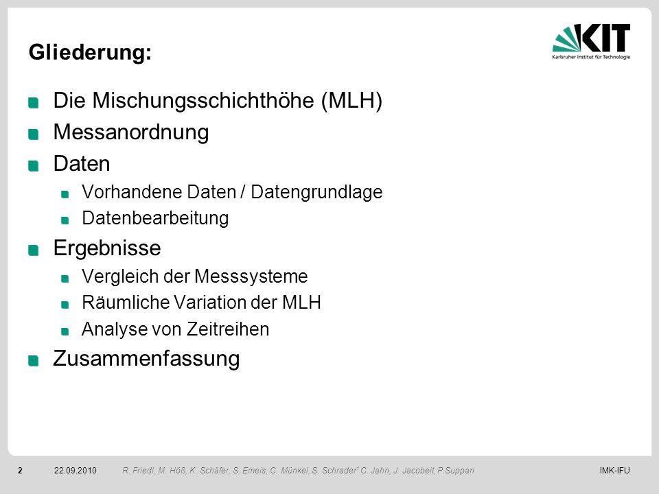 IMK-IFU222.09.2010 Gliederung: Die Mischungsschichthöhe (MLH) Messanordnung Daten Vorhandene Daten / Datengrundlage Datenbearbeitung Ergebnisse Vergleich der Messsysteme Räumliche Variation der MLH Analyse von Zeitreihen Zusammenfassung R.