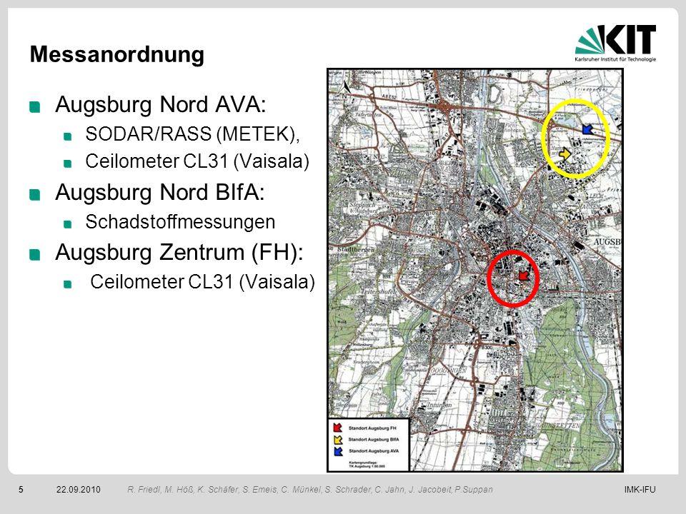 IMK-IFU522.09.2010 Messanordnung Augsburg Nord AVA: SODAR/RASS (METEK), Ceilometer CL31 (Vaisala) Augsburg Nord BIfA: Schadstoffmessungen Augsburg Zentrum (FH): Ceilometer CL31 (Vaisala) R.