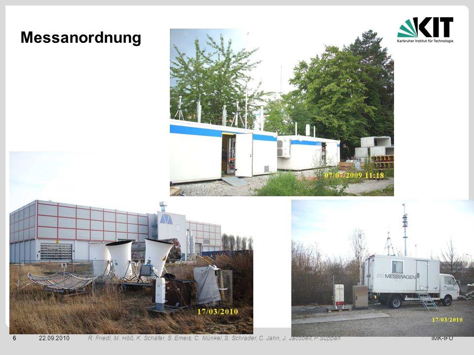 IMK-IFU622.09.2010 Messanordnung R. Friedl, M. Höß, K. Schäfer, S. Emeis, C. Münkel, S. Schrader, C. Jahn, J. Jacobeit, P.Suppan