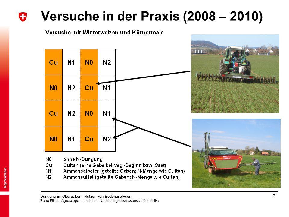 7 Düngung im Oberacker – Nutzen von Bodenanalysen René Flisch, Agroscope – Institut für Nachhaltigkeitswissenschaften (INH) Versuche in der Praxis (2008 – 2010)