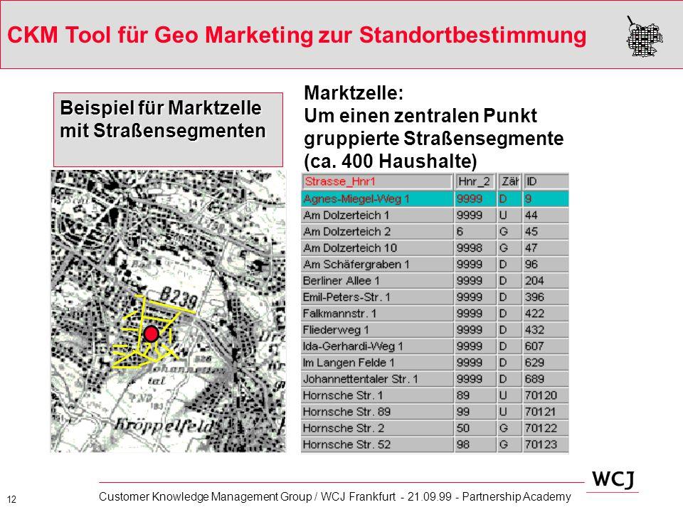 12 Customer Knowledge Management Group / WCJ Frankfurt - 21.09.99 - Partnership Academy Beispiel für Marktzelle mit Straßensegmenten Marktzelle: Um ei