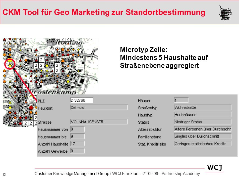 13 Customer Knowledge Management Group / WCJ Frankfurt - 21.09.99 - Partnership Academy Microtyp Zelle: Mindestens 5 Haushalte auf Straßenebene aggreg