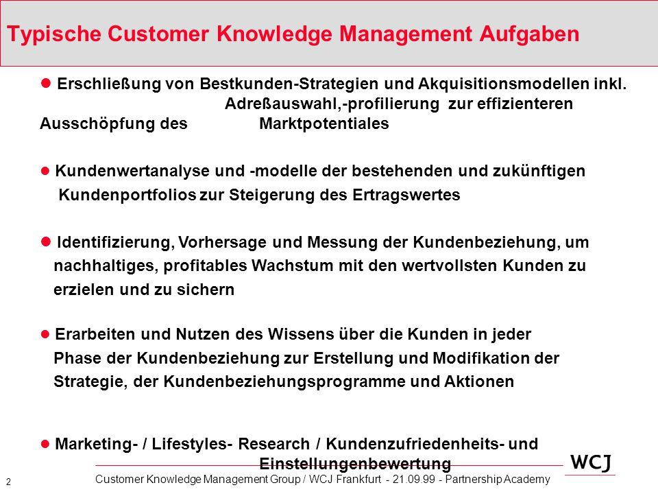 13 Customer Knowledge Management Group / WCJ Frankfurt - 21.09.99 - Partnership Academy Microtyp Zelle: Mindestens 5 Haushalte auf Straßenebene aggregiert CKM Tool für Geo Marketing zur Standortbestimmung