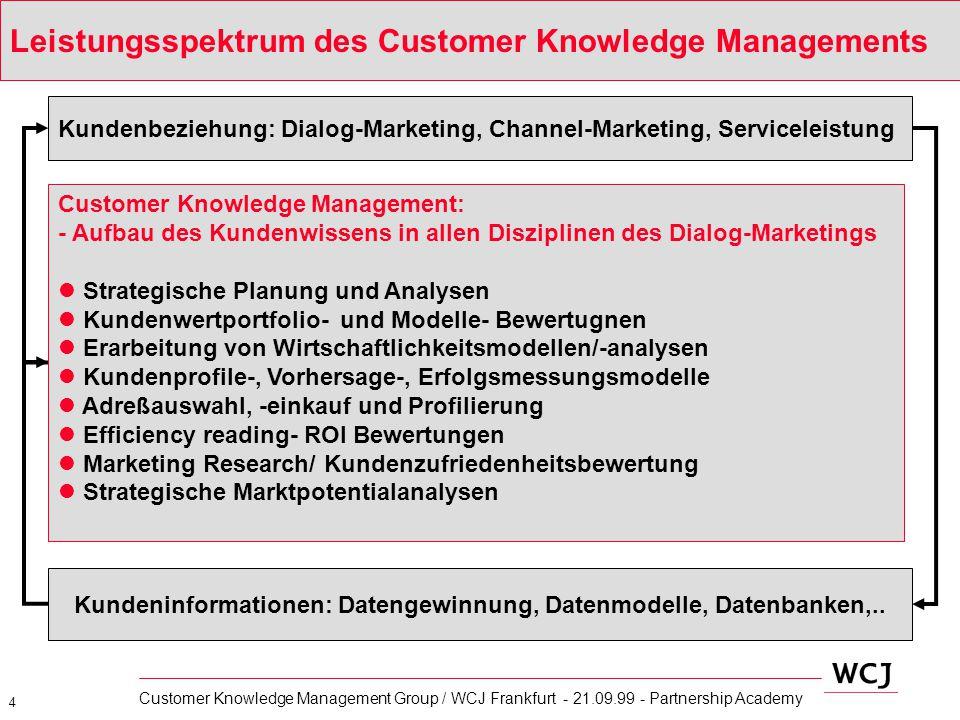 5 Customer Knowledge Management Group / WCJ Frankfurt - 21.09.99 - Partnership Academy Aufgabenbereiche vom CKM: Economic Modelling Webmining Marketing Research CustomerBusinessBuildingPrograms Profiling & Targeting (Datamining) Customer Knowledge Management