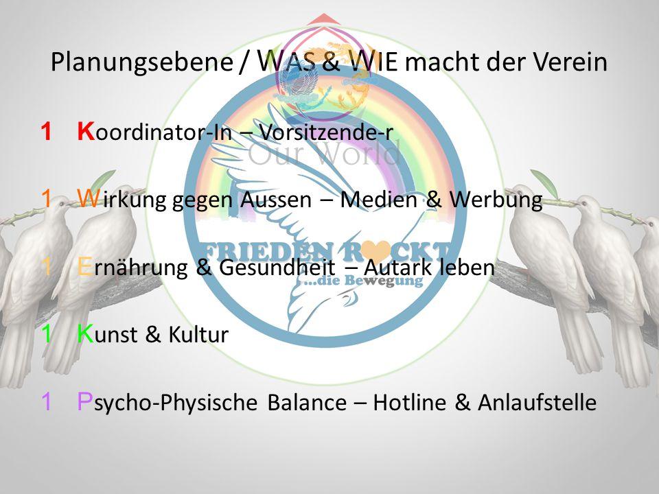  K oordinator-In – Vorsitzende-r  W irkung gegen Aussen – Medien & Werbung  E rnährung & Gesundheit – Autark leben  K unst & Kultur  P sycho-Phys