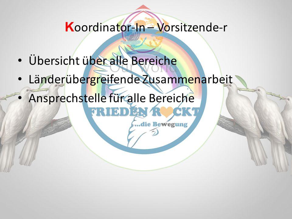 K oordinator-In – Vorsitzende-r Übersicht über alle Bereiche Länderübergreifende Zusammenarbeit Ansprechstelle für alle Bereiche