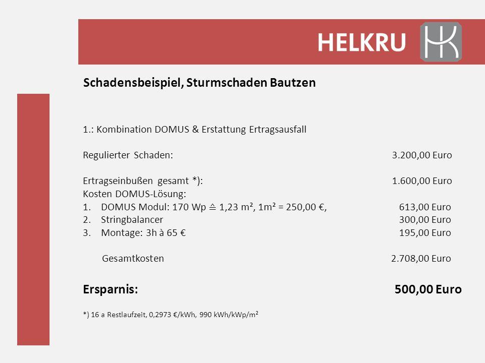 Schadensbeispiel, Sturmschaden Bautzen 2.: Kombination DOMUS & Nachbau Regulierter Schaden: 3.200,00 Euro Ertragseinbußen gesamt *):90,00 Euro Kosten DOMUS-Lösung: 1.DOMUS Modul: 170 Wp ≙ 1,23 m², 1m² = 250,00€, 613,00 Euro 2.Nachbau, 1,40/Wp * 340 Wp476,00 Euro 3.Montage: 5h à 65 Euro325,00 Euro Gesamtkosten1.504,00 Euro Ersparnis: 1.700,00 Euro *) 45d Ausfall à 2,00€
