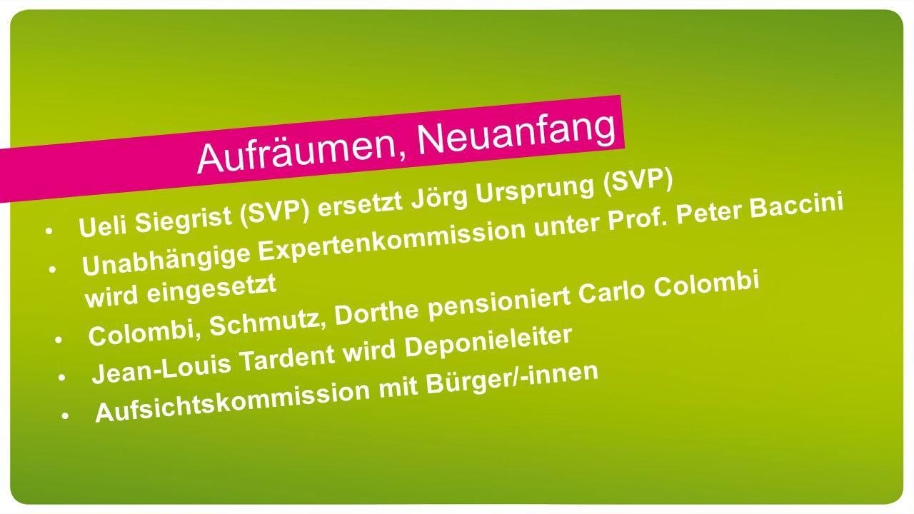 Aufräumen, Neuanfang Ueli Siegrist (SVP) ersetzt Jörg Ursprung (SVP) Unabhängige Expertenkommission unter Prof.