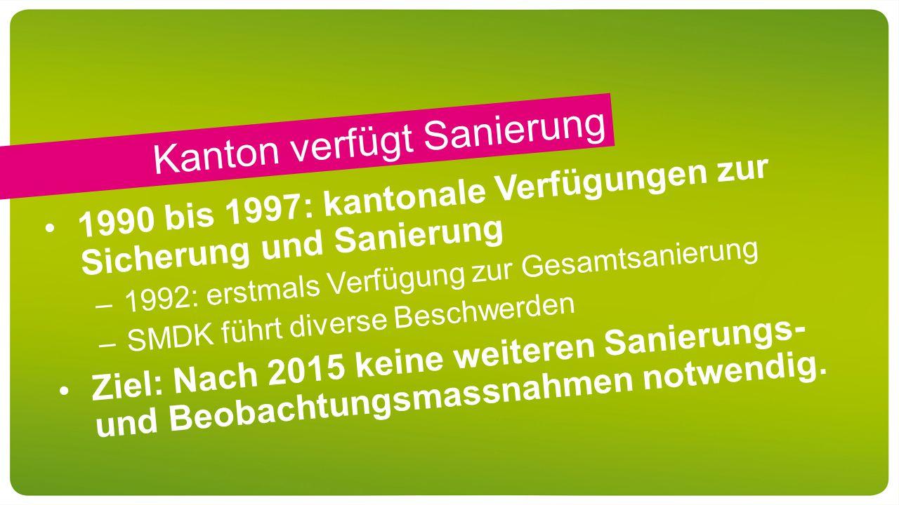Kanton verfügt Sanierung 1990 bis 1997: kantonale Verfügungen zur Sicherung und Sanierung –1992: erstmals Verfügung zur Gesamtsanierung –SMDK führt diverse Beschwerden Ziel: Nach 2015 keine weiteren Sanierungs- und Beobachtungsmassnahmen notwendig.