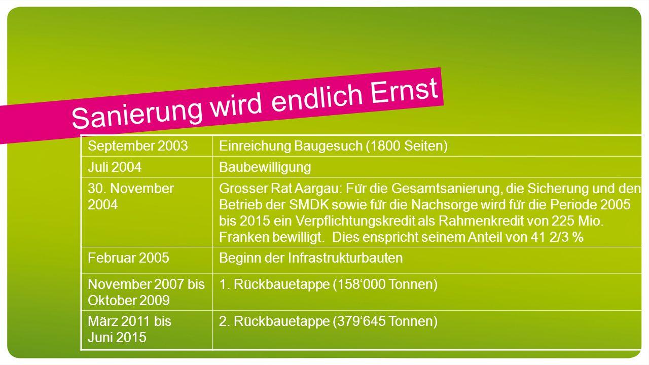 Sanierung wird endlich Ernst September 2003Einreichung Baugesuch (1800 Seiten) Juli 2004Baubewilligung 30.