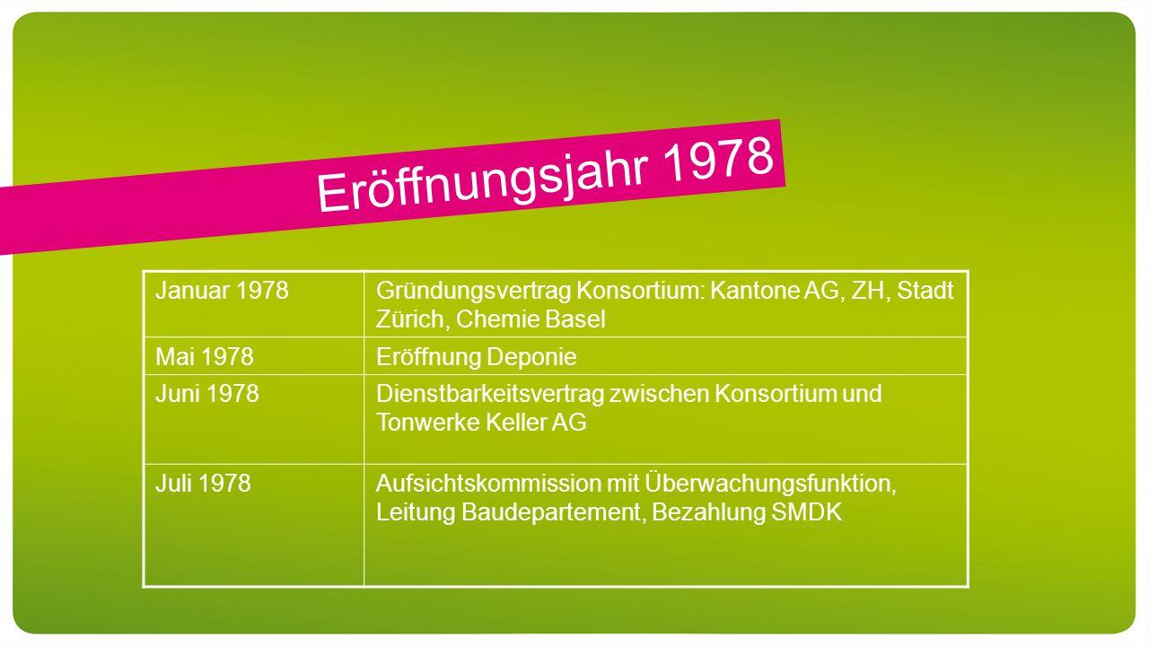 Eröffnungsjahr 1978 Januar 1978Gründungsvertrag Konsortium: Kantone AG, ZH, Stadt Zürich, Chemie Basel Mai 1978Eröffnung Deponie Juni 1978Dienstbarkeitsvertrag zwischen Konsortium und Tonwerke Keller AG Juli 1978Aufsichtskommission mit Überwachungsfunktion, Leitung Baudepartement, Bezahlung SMDK