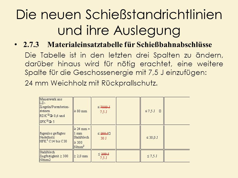 Die neuen Schießstandrichtlinien und ihre Auslegung 2.7.3 Materialeinsatztabelle für Schießbahnabschlüsse Die Tabelle ist in den letzten drei Spalten