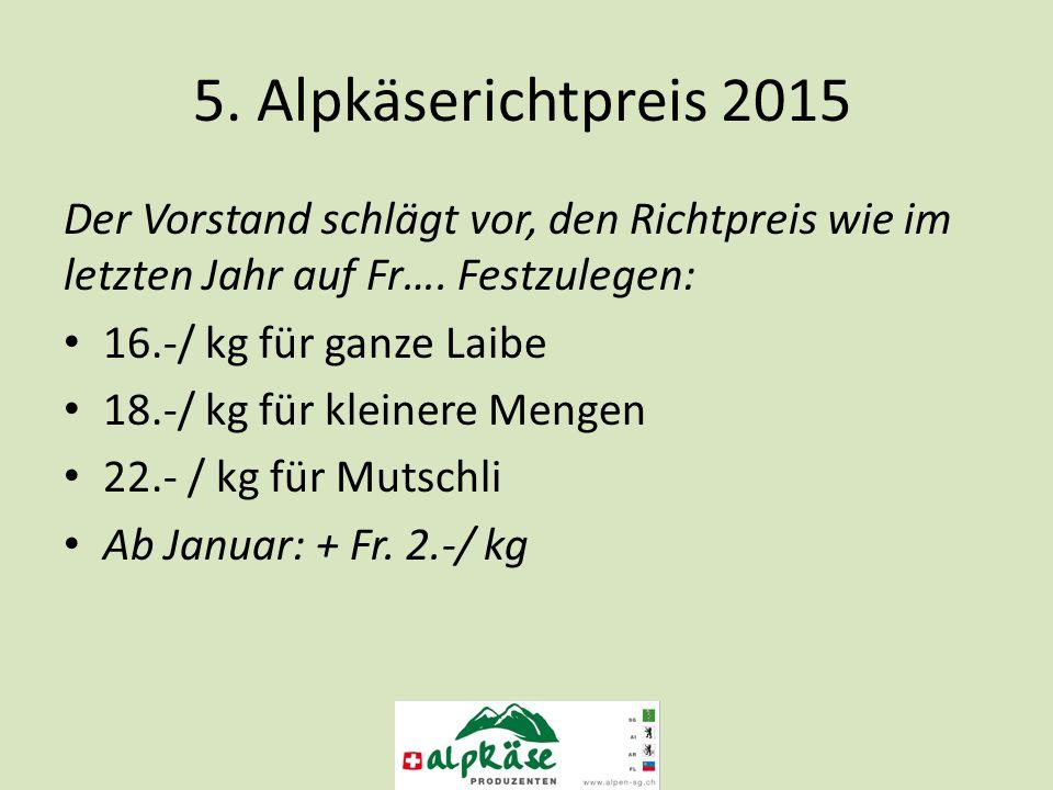 5. Alpkäserichtpreis 2015 Der Vorstand schlägt vor, den Richtpreis wie im letzten Jahr auf Fr….