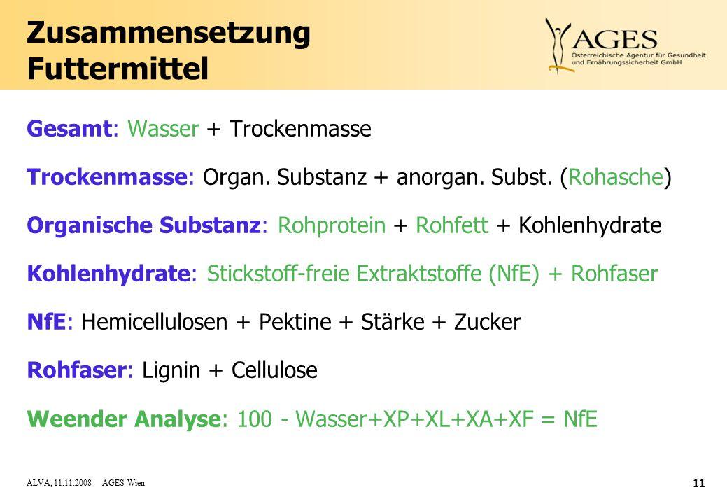 ALVA, 11.11.2008 AGES-Wien 11 Zusammensetzung Futtermittel Gesamt: Wasser + Trockenmasse Trockenmasse: Organ.