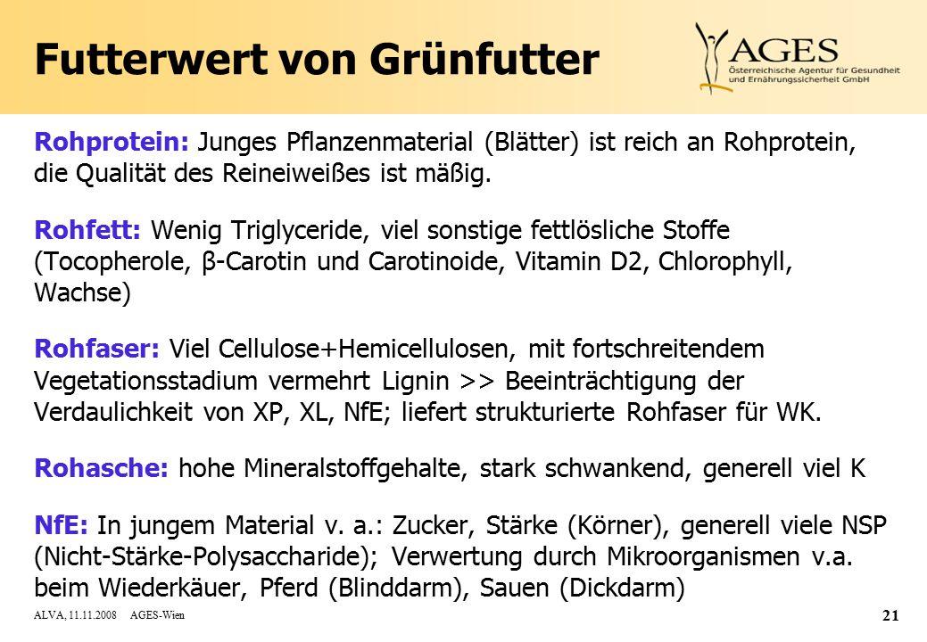 ALVA, 11.11.2008 AGES-Wien 21 Futterwert von Grünfutter Rohprotein: Junges Pflanzenmaterial (Blätter) ist reich an Rohprotein, die Qualität des Reineiweißes ist mäßig.
