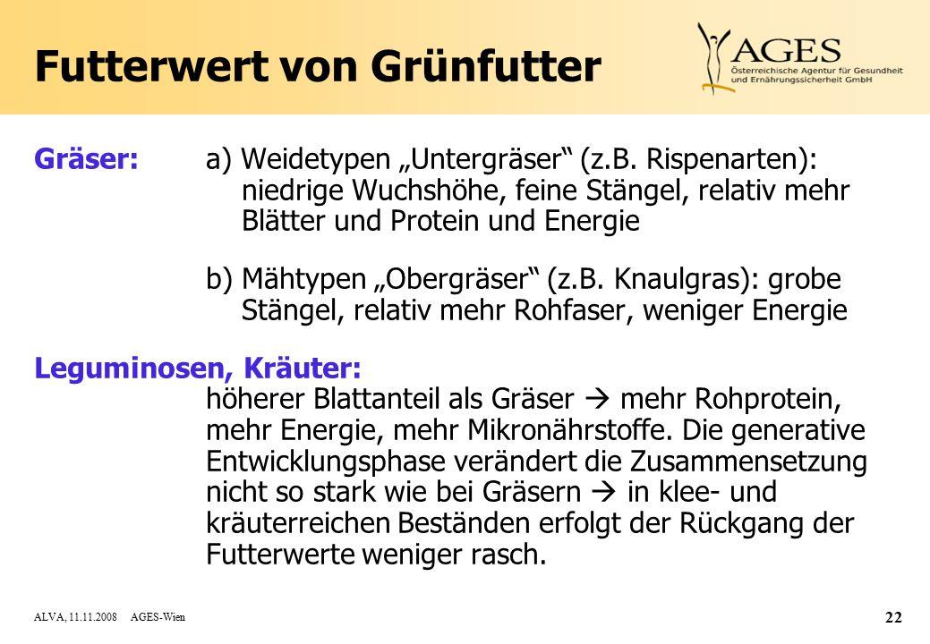 """ALVA, 11.11.2008 AGES-Wien 22 Futterwert von Grünfutter Gräser:a) Weidetypen """"Untergräser (z.B."""