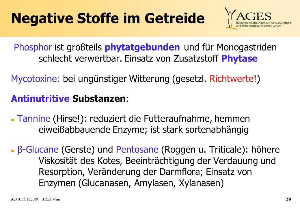 ALVA, 11.11.2008 AGES-Wien 29 Negative Stoffe im Getreide Phosphor ist großteils phytatgebunden und für Monogastriden schlecht verwertbar.