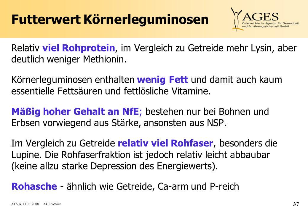 ALVA, 11.11.2008 AGES-Wien 37 Futterwert Körnerleguminosen Relativ viel Rohprotein, im Vergleich zu Getreide mehr Lysin, aber deutlich weniger Methionin.