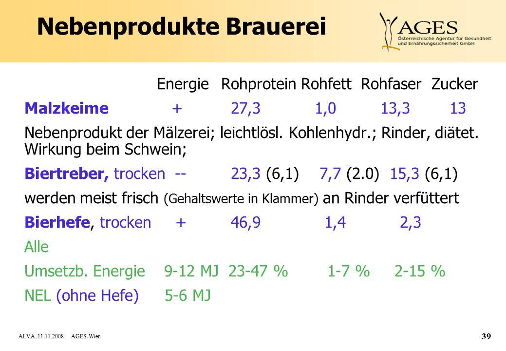 ALVA, 11.11.2008 AGES-Wien 39 Nebenprodukte Brauerei Energie Rohprotein Rohfett Rohfaser Zucker Malzkeime + 27,3 1,0 13,3 13 Nebenprodukt der Mälzerei; leichtlösl.