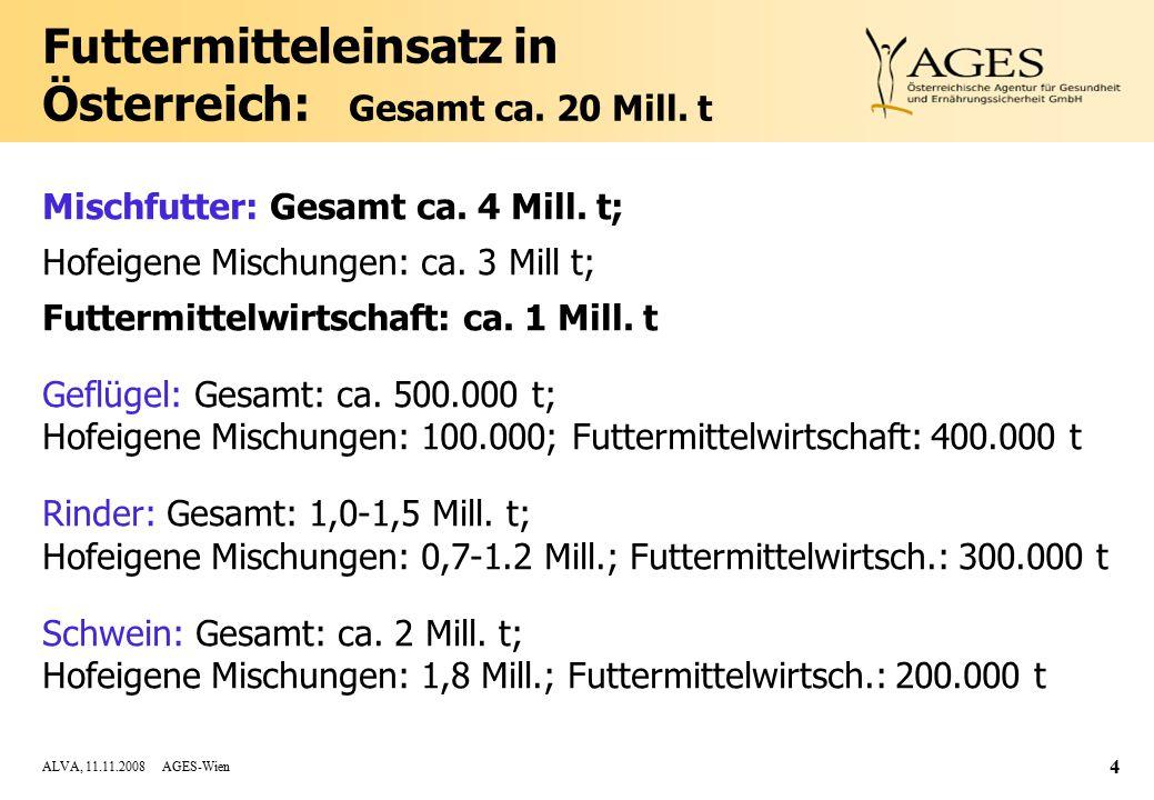 ALVA, 11.11.2008 AGES-Wien 4 Futtermitteleinsatz in Österreich: Gesamt ca.