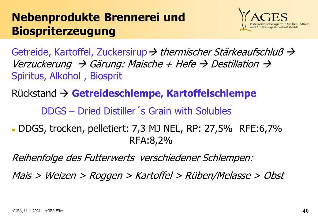 ALVA, 11.11.2008 AGES-Wien 40 Nebenprodukte Brennerei und Biospriterzeugung Getreide, Kartoffel, Zuckersirup  thermischer Stärkeaufschluß  Verzuckerung  Gärung: Maische + Hefe  Destillation  Spiritus, Alkohol, Biosprit Rückstand  Getreideschlempe, Kartoffelschlempe DDGS – Dried Distiller´s Grain with Solubles n DDGS, trocken, pelletiert: 7,3 MJ NEL, RP: 27,5% RFE:6,7% RFA:8,2% Reihenfolge des Futterwerts verschiedener Schlempen: Mais > Weizen > Roggen > Kartoffel > Rüben/Melasse > Obst