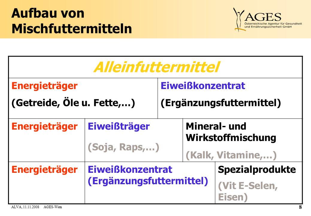 ALVA, 11.11.2008 AGES-Wien 8 Aufbau von Mischfuttermitteln Alleinfuttermittel Energieträger (Getreide, Öle u.