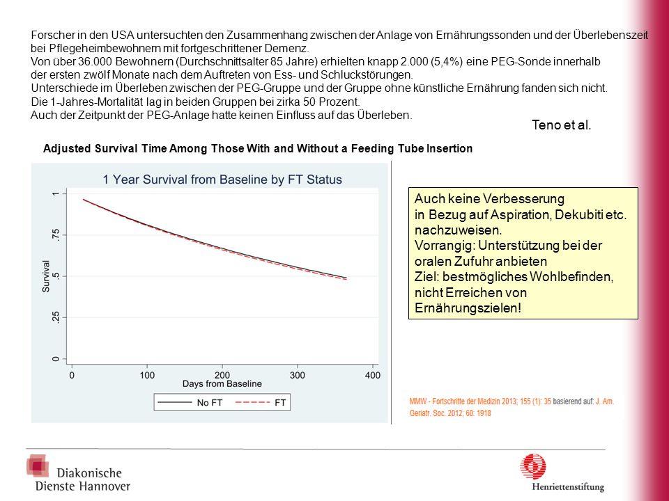 Ernährungssonde bei fortgeschrittener Demenz -1 Sterblichkeit von Patienten mit Demenz, die über eine Ernährungssonde ernährt werden, ist hoch im Vergleich zu anderen Krankheitsgruppen (Sanders et al., Am J Gastroentrol 2000, 95:1472-1475)
