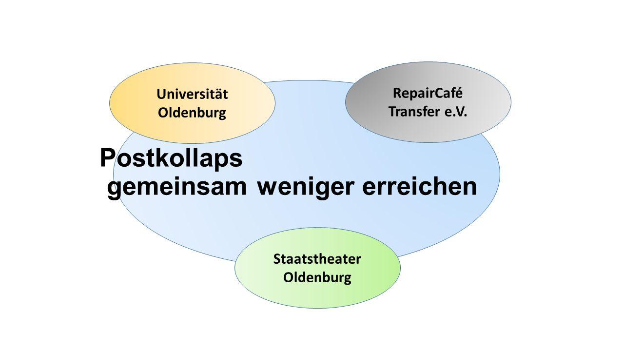 Postkollaps gemeinsam weniger erreichen Universität Oldenburg Staatstheater Oldenburg RepairCafé Transfer e.V.