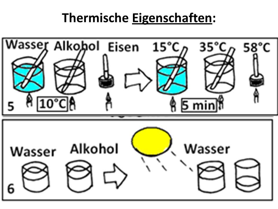 Der Siedepunkt von Wasser liegt mit 100°C relativ hoch, da ein Wechsel von flüssig zu gasförmig mit dem Aufbrechen aller Wasserstoffbindungen verbunde