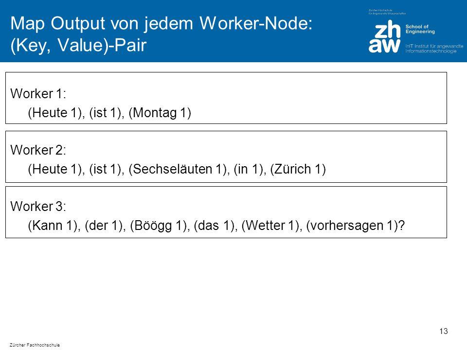 Zürcher Fachhochschule Map Output von jedem Worker-Node: (Key, Value)-Pair Worker 1: (Heute 1), (ist 1), (Montag 1) Worker 2: (Heute 1), (ist 1), (Sechseläuten 1), (in 1), (Zürich 1) Worker 3: (Kann 1), (der 1), (Böögg 1), (das 1), (Wetter 1), (vorhersagen 1).
