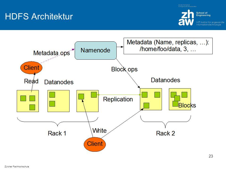 Zürcher Fachhochschule HDFS Architektur 23