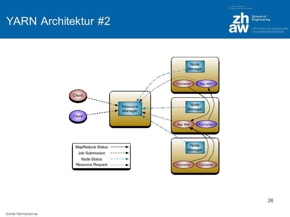 Zürcher Fachhochschule YARN Architektur #2 26
