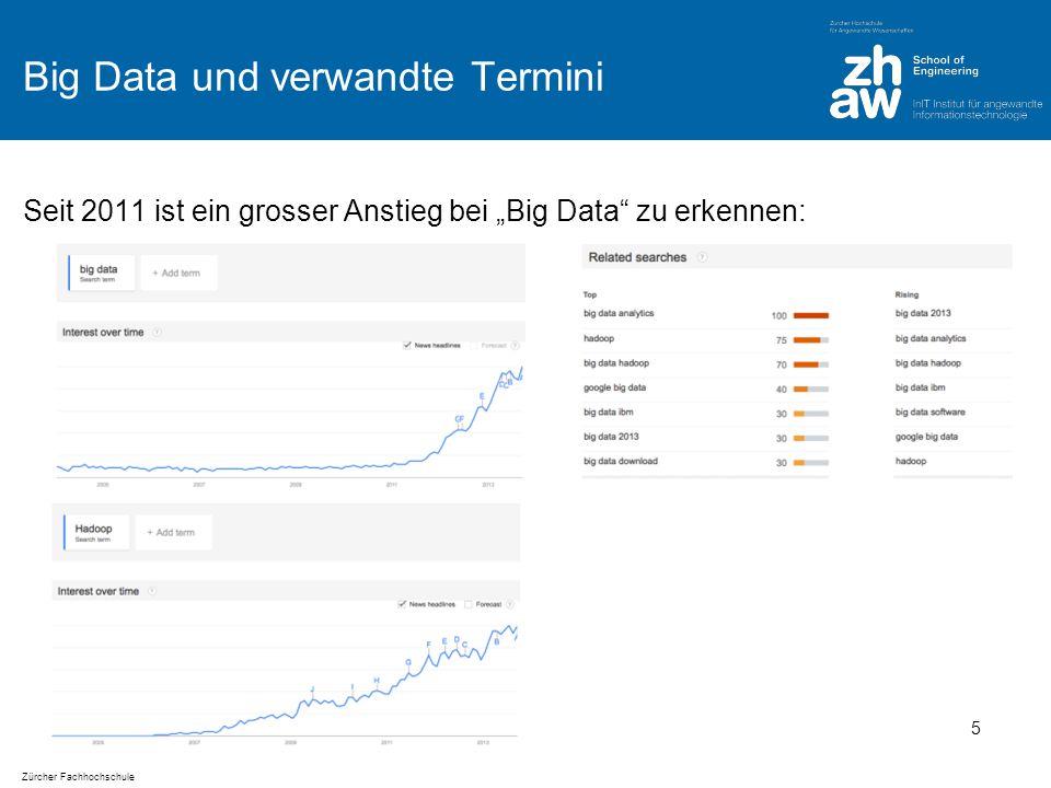 """Zürcher Fachhochschule Big Data und verwandte Termini Seit 2011 ist ein grosser Anstieg bei """"Big Data zu erkennen: 5"""