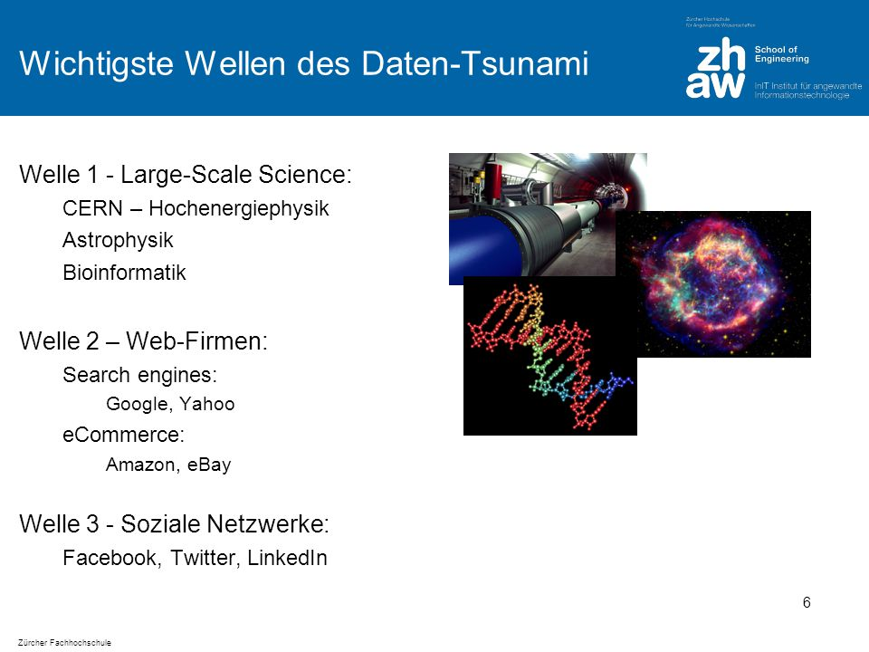 Zürcher Fachhochschule Wichtigste Wellen des Daten-Tsunami Welle 1 - Large-Scale Science: CERN – Hochenergiephysik Astrophysik Bioinformatik Welle 2 – Web-Firmen: Search engines: Google, Yahoo eCommerce: Amazon, eBay Welle 3 - Soziale Netzwerke: Facebook, Twitter, LinkedIn 6