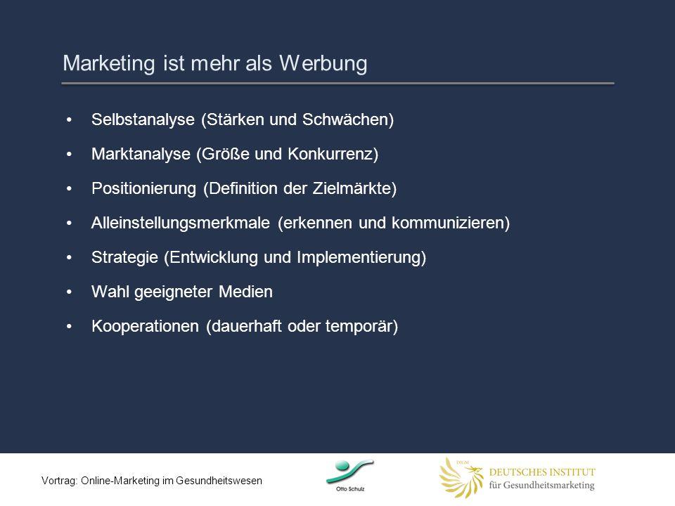 Marketing ist mehr als Werbung Selbstanalyse (Stärken und Schwächen) Marktanalyse (Größe und Konkurrenz) Positionierung (Definition der Zielmärkte) Al