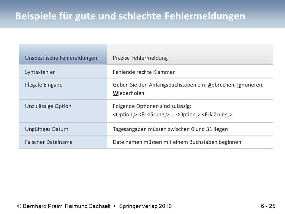 © Bernhard Preim, Raimund Dachselt  Springer Verlag 2010 Beispiele für gute und schlechte Fehlermeldungen 6 - 25
