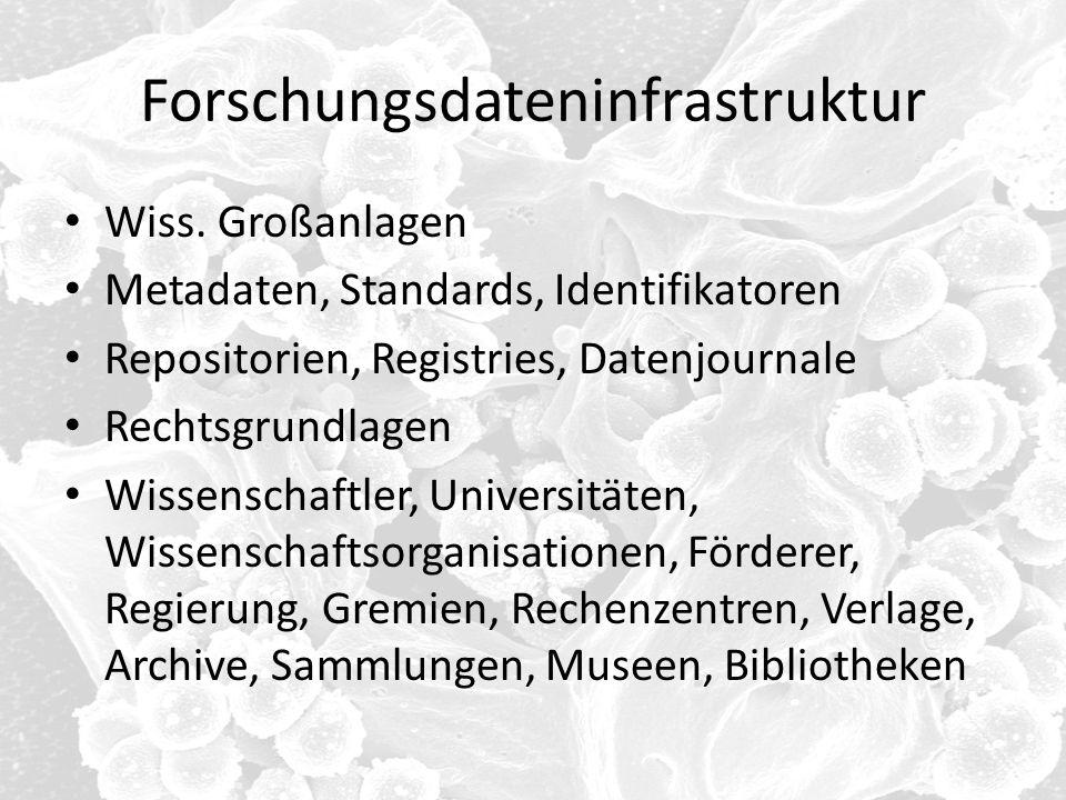 Forschungsdateninfrastruktur Wiss. Großanlagen Metadaten, Standards, Identifikatoren Repositorien, Registries, Datenjournale Rechtsgrundlagen Wissensc