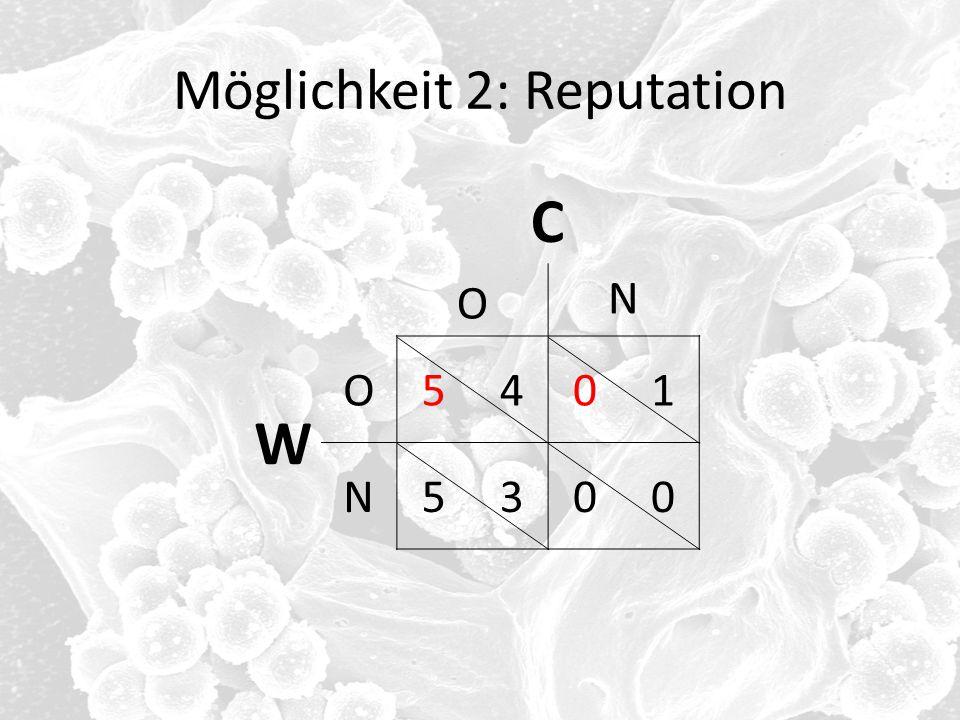 Möglichkeit 2: Reputation C O N W O5 40 1 N5 30