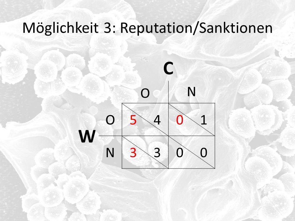 Möglichkeit 3: Reputation/Sanktionen C O N W O5 40 1 N 30