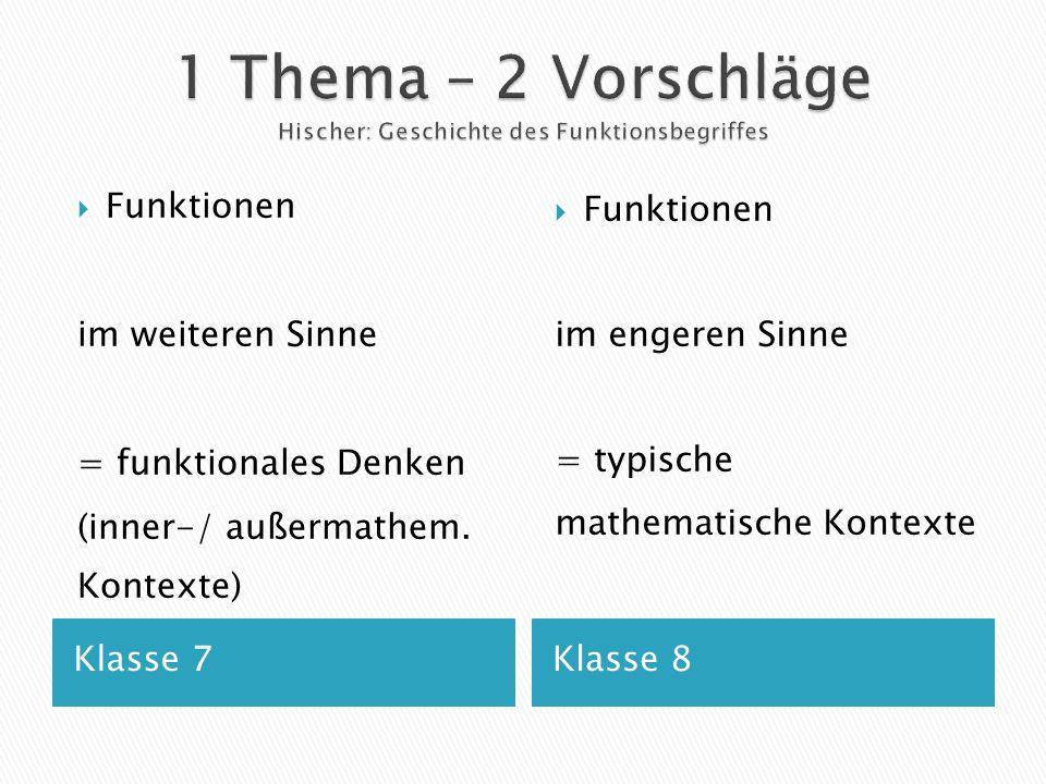 Klasse 7Klasse 8  Funktionen im weiteren Sinne = funktionales Denken (inner-/ außermathem. Kontexte)  Funktionen im engeren Sinne = typische mathema