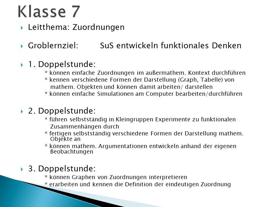  Leitthema:Zuordnungen  Groblernziel: SuS entwickeln funktionales Denken  1. Doppelstunde: * können einfache Zuordnungen im außermathem. Kontext du