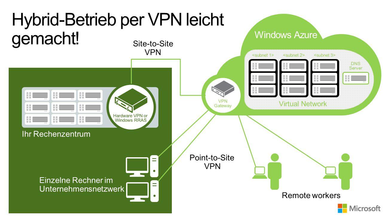Hybrid-Betrieb per VPN leicht gemacht!